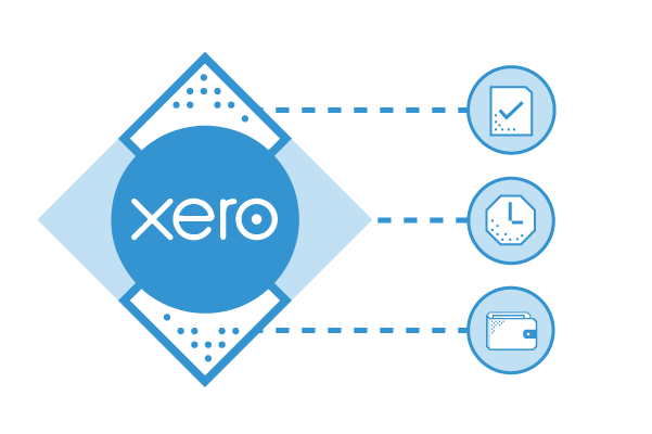 Xero integration for your practice