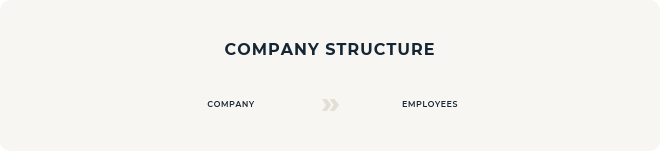 CTC_Company_Structure